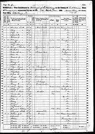 census1860